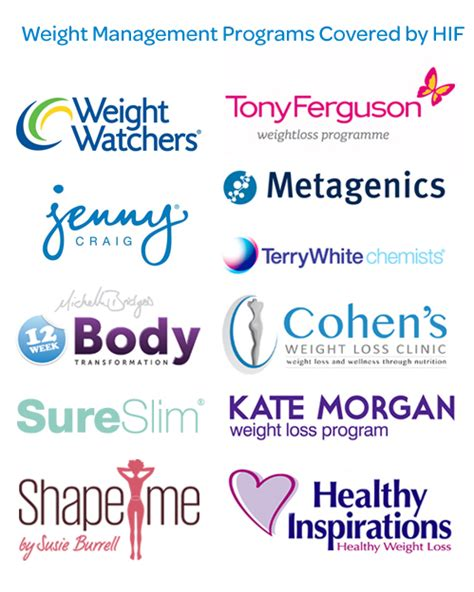 weight management programs healthy lifestyle cover health insurance for your