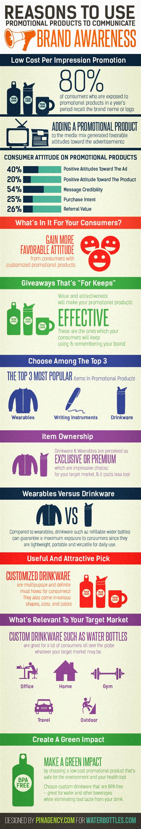 Popular Giveaways - most popular promotional products used by businesses brandongaille com