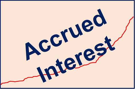 accrued interest definition and meaning market