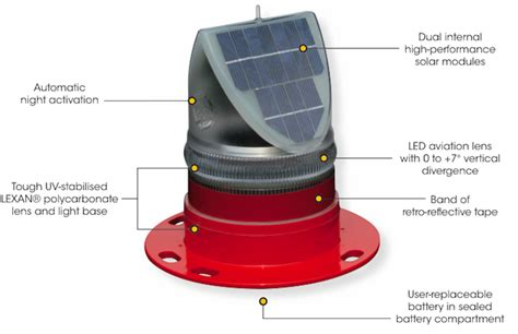 self contained solar powered strobe light self contained solar aviation light faa type l 810