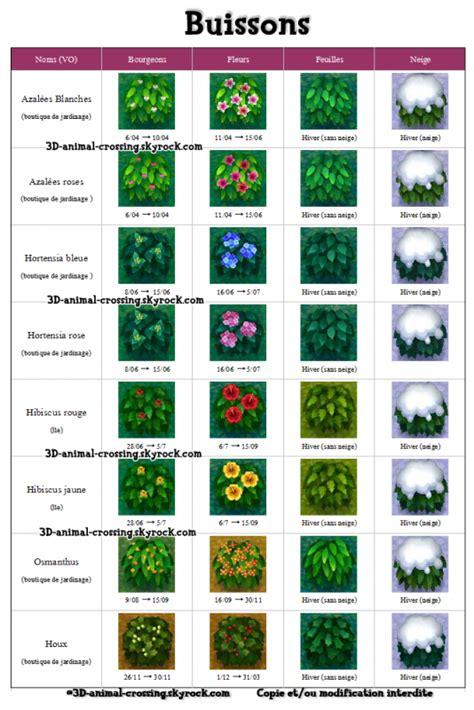acnl shrubs les arbustes blog de 3d animal crossing