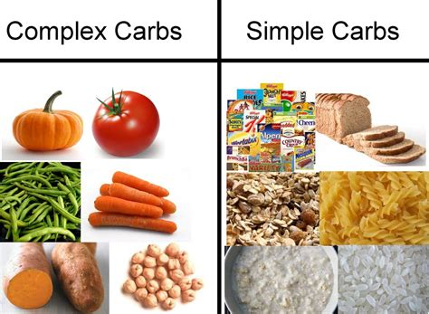 carbohydrates health definition what is the difference between simple and complex