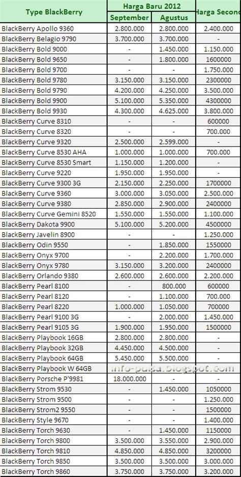 Handphone Bb Di Malaysia blackberry handphone indonesia price list autos post