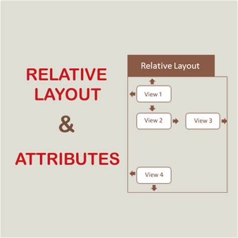 html layout relative relative layout and just maths screen layouts