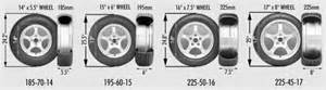 Truck Tire Size Visualizer Wheel And Tire Fitment Guide For 1994 2008 Fwd Awd Volvo