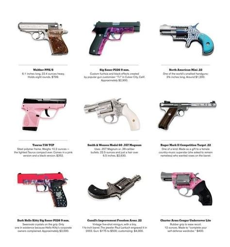 38 best images about tutorial on pinterest pistols 13 best images about guns i want now on pinterest