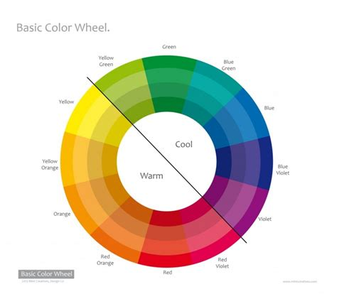essential colour guide for designers understanding colour theory creative boom