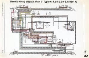 1972 porsche 911 wiring diagram 1972 free engine image for user manual