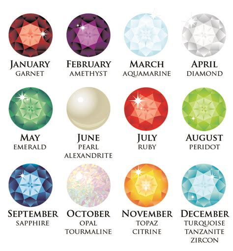 color birthstones best 25 birthstones by month ideas on opal