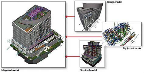 Quality Cad Bim Modeling obayashi global services amp technologies building