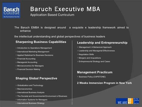 Baruch Accounting Mba by Aventis Baruch