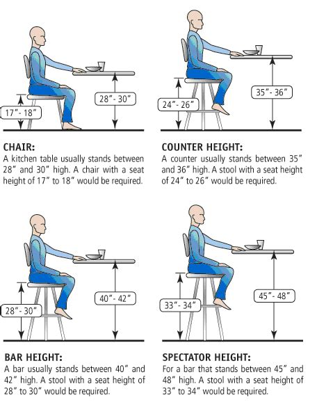 what height bar stool do i need bar stool and counter stool buying guide from f g bradley s