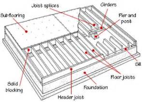 how to frame a floor foundation joist beam sill and settlement repair in