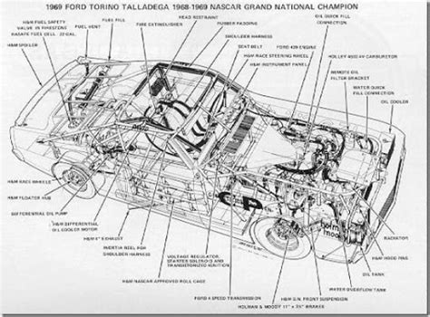 Interior Car Parts Diagram by Car External Parts Diagram Pictures To Pin On