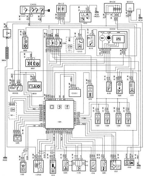 ignition wiring diagram on peugeot 106 2000 wiring diagram