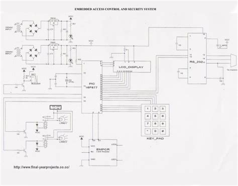 microcontroller schematic diagram microcontroller based projects circuit free