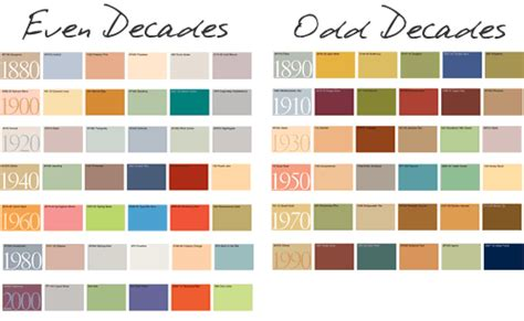 best 25 popular paint colors 1930s house a orange exterior house paint colors exterior house