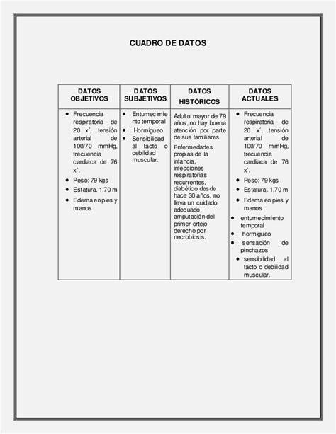 plan de cuidado de enfermeria para hipertension plan de atencion de cuidados de enfermeria de neuropat 237 a