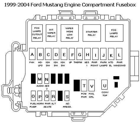 2004 ford mustang fuse box diagram 1999 2004 mustang fusebox diagram