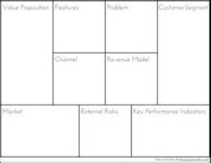 Sle Test Strategy Document Template by Business Model Canvas Espa 241 Ol Pdf Buscar Con