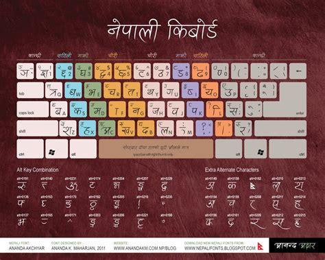 keyboard layout of preeti font new nepali fonts nepali keyboard fingering