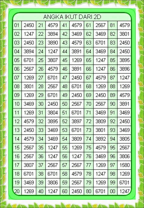Tabel Angka Ikut Dari 2d Harian   newhairstylesformen2014.com