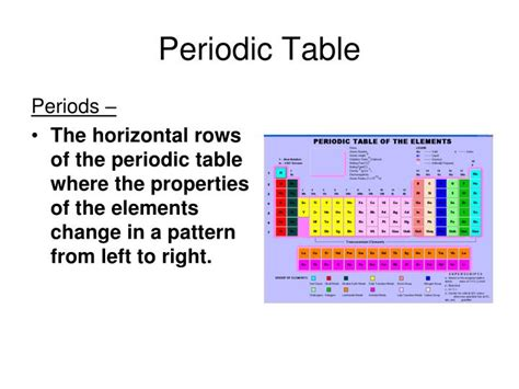 Horizontal Row On The Periodic Table by Ppt Chapter 6 Unit 2 Section A Periodic Table Of Elements Powerpoint Presentation Id 5412916