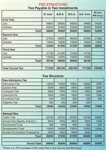 Calendar 2018 Kolkata Admission St Xavier S College Kolkata 2017 2018 Studychacha