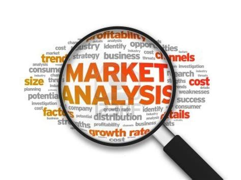 market analysis global market analysis