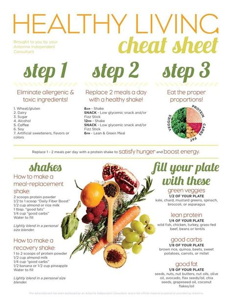 Arbonne Detox Foods To Avoid by Arbonne S 30 Days To Healthy Living Sheet Arbonne