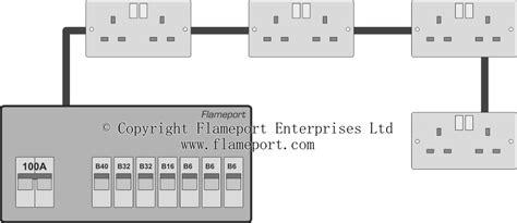 3 pin wall socket wiring diagram get free image about