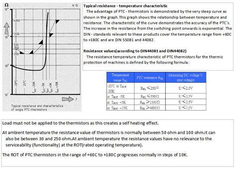ptc thermistor din 44081 ptm single limit ptc thermistor for electrical motor protection ptc thermistor