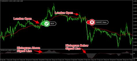 trading best top 10 best forex trading strategies that work