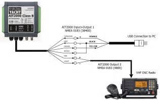 yamaha outboard nmea wiring diagram get wiring diagram free