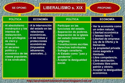 la poca del liberalismo los ciclos revolucionarios del xix el liberalismo y la revoluci 243 n de 1820 apuntes de historia