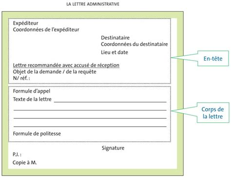Règles De Présentation Lettre De Motivation Fiche Ressource 16 Le Traitement Des Formalit 233 S Administratives Le Courrier Et L E