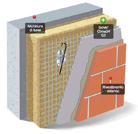 come isolare acusticamente un soffitto parete isolata acusticamente pannelli termoisolanti