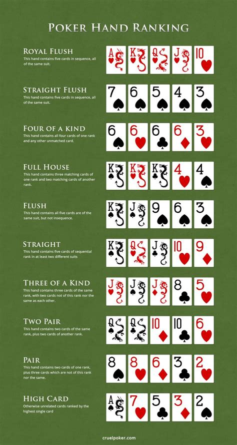 texas holdem  chinese poker hands ranking chinese