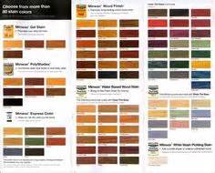 polyshades colors minwax polyshades color chart wood finishing basics wood