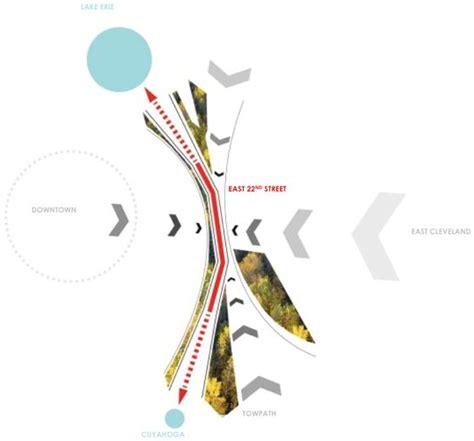 Landscape Architecture Concept Diagrams Architectural Concept Diagram Simple And Powerful