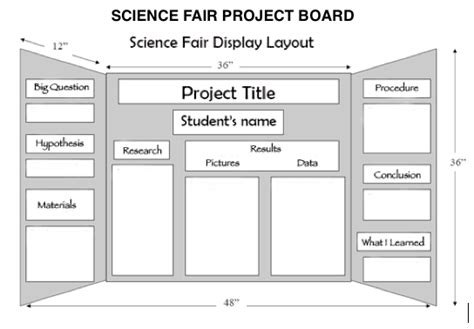 Mr Villa S 7th Gd Science Class Science Fair Project Science Fair Data Table Template