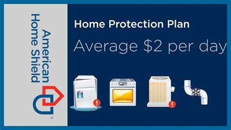 home protection plan maxresdefault jpg