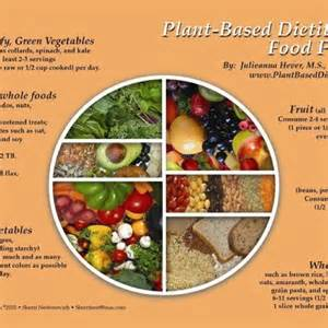 1000 images about plant based diet on plant based diet plant based and whole foods