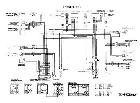 xr250r wiring diagram pinout diagrams wiring diagram