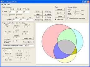Free Online Cad Program venn diagram plotter integrative omics