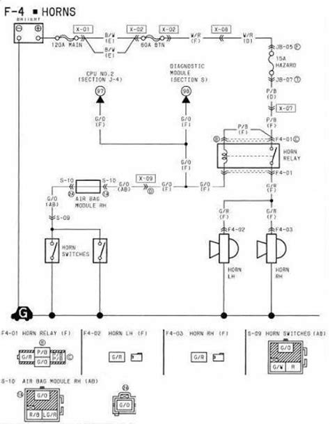 mazda 3 horn wiring diagram 28 images 1995 mazda mx 3