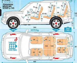 tutorials3d blueprints land rover discovery
