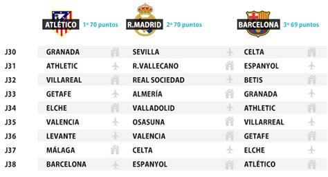 Calendario Atletico De Madrid Atl 233 Tico Real Madrid Y Barcelona Un Punto De Diferencia