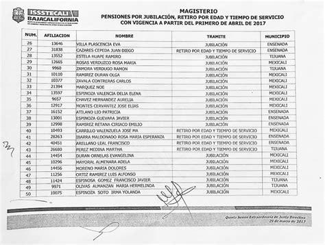 lista de pensionados de abril lista de jubilados y o pensionados a partir del 1ro de