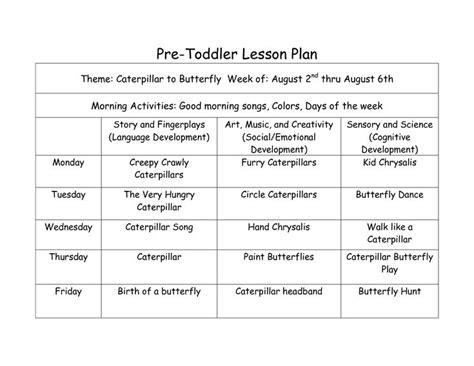 printable infant toddler lesson plans creative curriculum lesson plan template google search